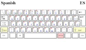 user layout en español how do i write uk single quotation marks on a spanish keyboard