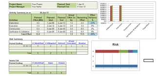 Excel Project Management Dashboard Template Dashboard Templates Project Management Templates