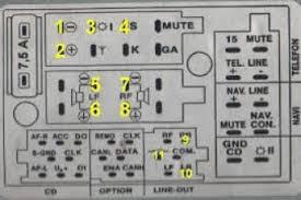 audi a4 bose stereo wiring diagram audi a4 wiring harness audi
