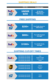 fedex thanksgiving shipping policy revampwholesale com