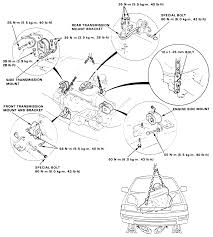nissan leaf jack location repair guides engine mechanical engine autozone com