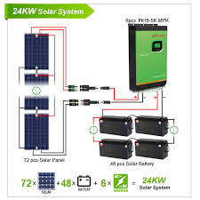 solar power system 24kw solar power home system solar power