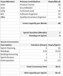 software development estimate template project cost estimator