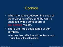 Type Of Cornice Roof Types