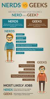 how did the terms emerge geek vs nerd visual ly