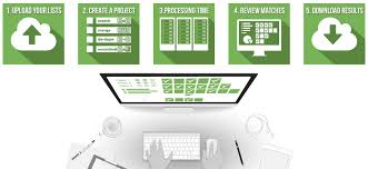 online data matching software match your data now with a free trial