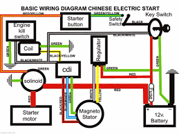 chinese dirt bike wiring diagram chinese wiring diagrams collection