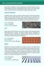 Tile Roof Types Roofing Right A Quick Guide To Different Roof Types