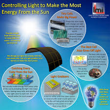 Lmi Shower Doors by All Entries Energy Frontier Research Centers Community Website