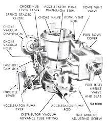 holley 1920 carburetor technical help