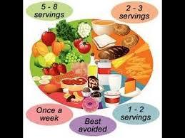 diet plan diet plan for men foods that lower cholesterol