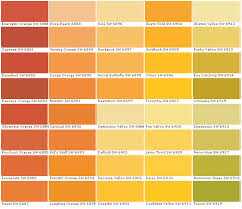 sherwin williams sw6880 energetic orange sw6881 cayenne sw6882
