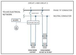 final report energy node locator platform development using