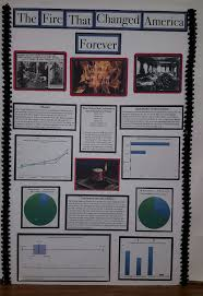 nv asa 2017 k 12 poster competition winners
