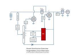vpx power planning vaf forums