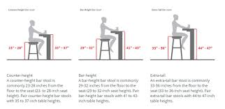how tall is a bar table how tall should bar stools be why quora