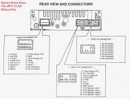 car wiring diagrams explained dolgular com