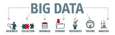 big data class 5 innovative ways small companies can collect big data