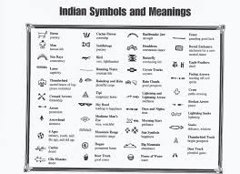 photos indian symbols chart drawing gallery