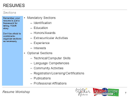 Honors And Awards In Resume 1 Resume Workshop 2 Resume Workshop Introduction Introduction