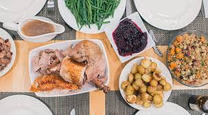 the ultimate guide to healthy on thanksgiving day