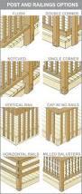 deck rail post google search build it pinterest decking