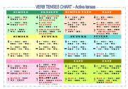 verb tenses chart worksheet by selyta