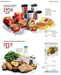 Healthy Food Meme - is junk food really cheaper via new york times al com