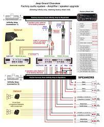 1995 jeep cherokee radio wiring wiring diagram simonand