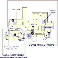 our campus adventist health castle