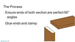 there are 2 classification of wood joints 1 permanent 2 temporary