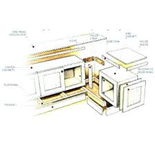 plans for building kitchen cabinets how do you build kitchen cabinets building lower kitchen cabinet