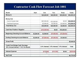 forecast cash flow projection template quarterly cash flow projection template excel sales projection