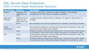microsoft sql server best practices and design guidelines for emc