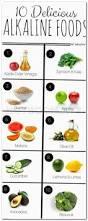 best 25 high protein diet menu ideas on pinterest protein diet