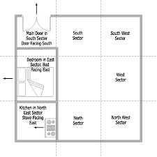 Bedroom Feng Shui Bedroom Furniture On Bedroom Inside Fengshui - Feng shui bedroom furniture layout