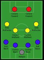 best 25 play soccer ideas on soccer