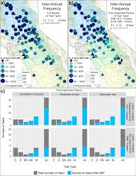 availability of high magnitude streamflow for groundwater banking