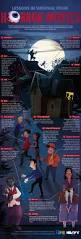 carey ohio halloween horror nights 12 best horror infograph images on pinterest