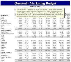 Quarterly Expense Report Template by Quarterly Marketing Budget Jpg