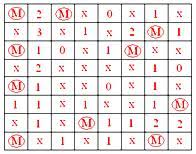 worksheet on number puzzles and games minesweeper puzzle