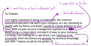 the top 3 cover letter examples trakstar