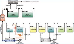 pump control diagrams pump control boxes elsavadorla u2013 pressauto net