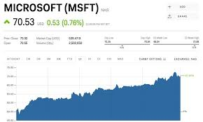 microsoft stock morgan stanley microsoft shares could jump 46 in the next year