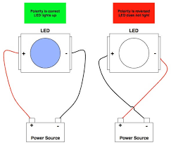 led polarity understanding and troubleshooting
