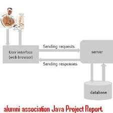 of alumni search an alumni association java project report 1000 projects