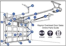 Overhead Garage Door Opener Overhead Garage Door Repair Fascinating Overhead Garage Door