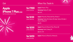 best phone deals on black friday friday 2016 apple iphone 7 and 7 plus deals comparison