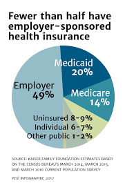 Us Senate Floor Plan Medicaid Survived The Health Care Battle U2014now Let U0027s Give It To