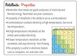 what ability did the periodic table have the periodic table